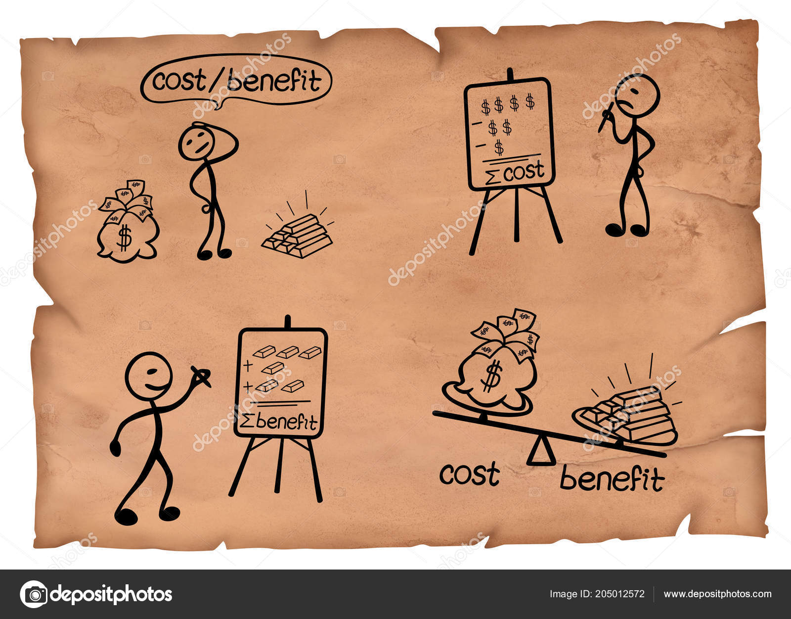 old fashioned illustration cost benefit analysis definition