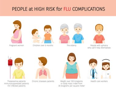 People At High Risk For Flu Complications