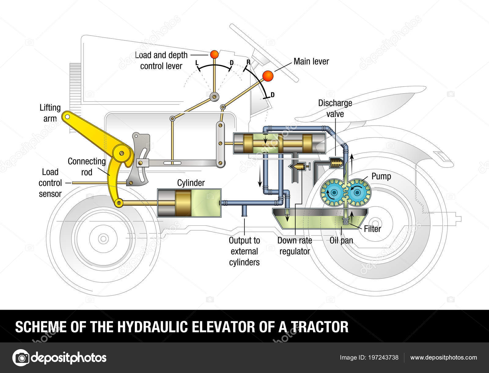 Diagram  Wiring Diagram Hydraulic Lift Full Version Hd Quality Hydraulic Lift