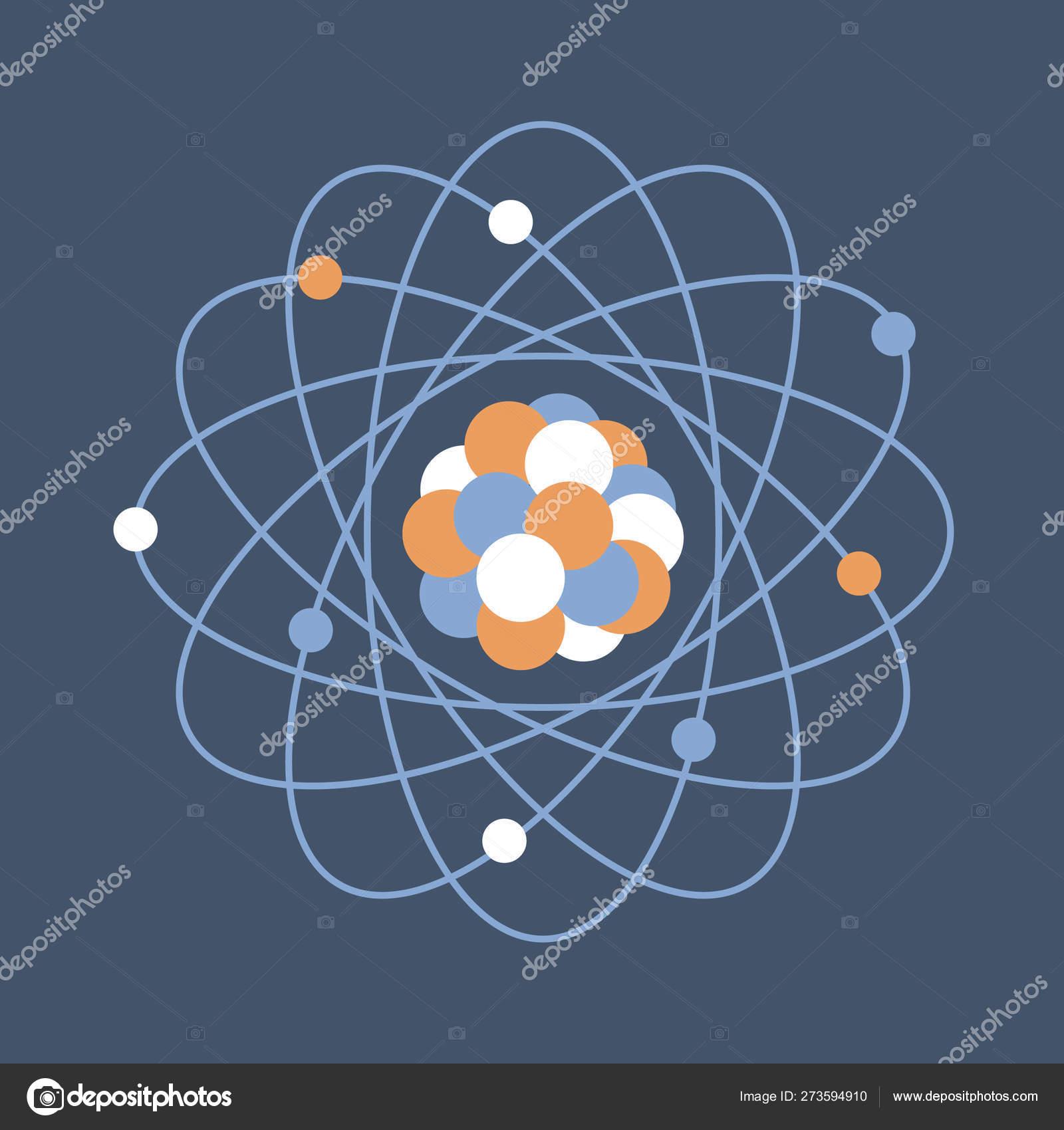 Estructura Del átomo Día De La Ciencia Educación Nuclear