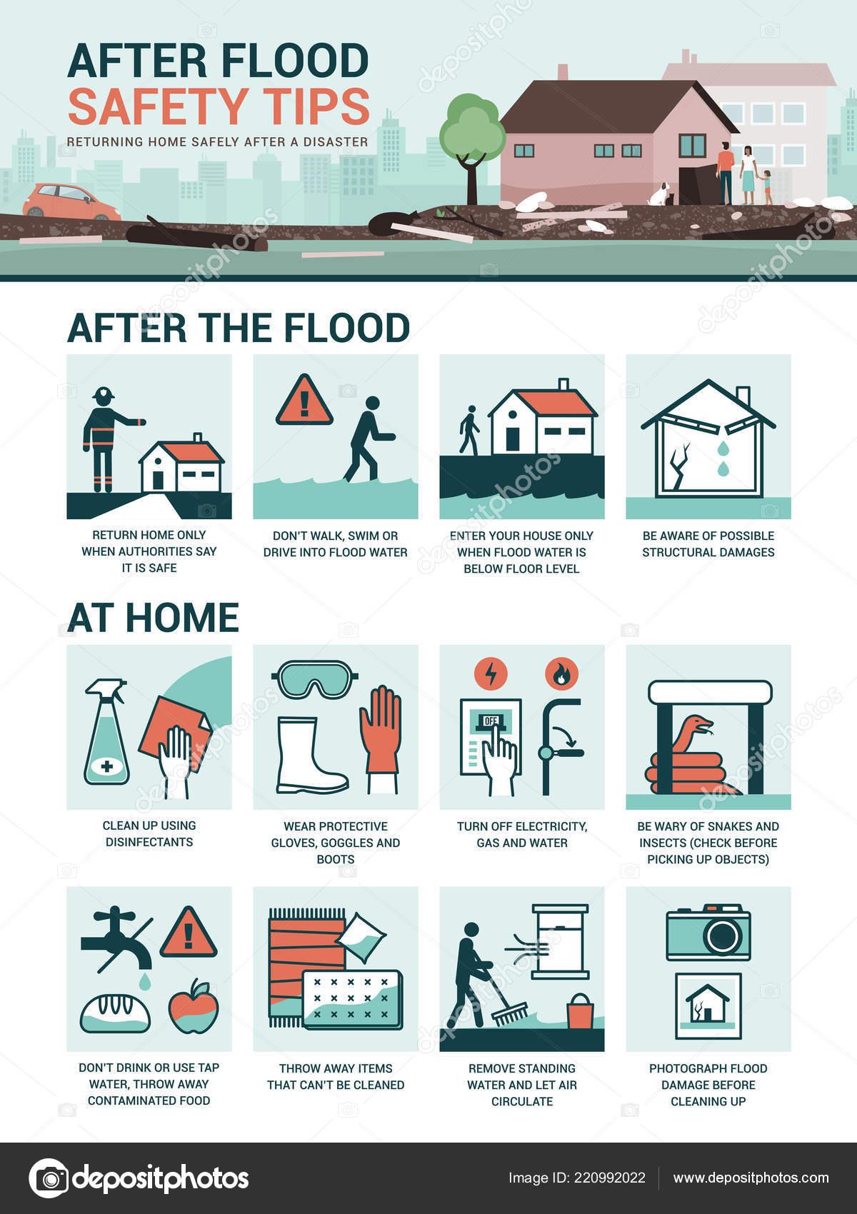 Flood Safety Tips How Return Home Safely Flood Emergency
