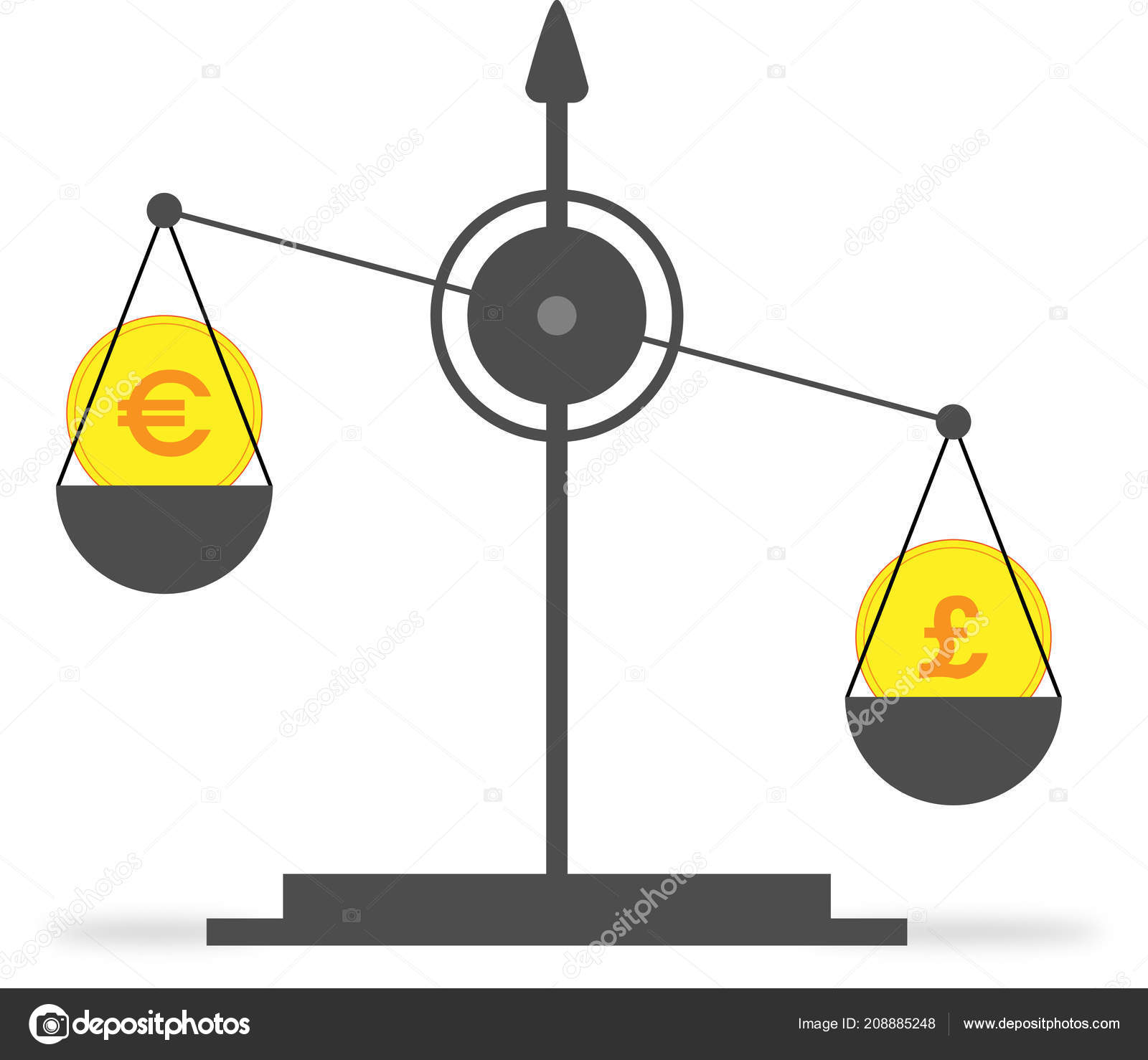 Scales Symbol English Pound Outweighs Euro Symbol Stock Vector