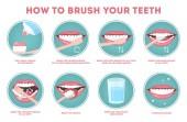 Wie Sie Ihre Zähne Schritt für Schritt putzen.