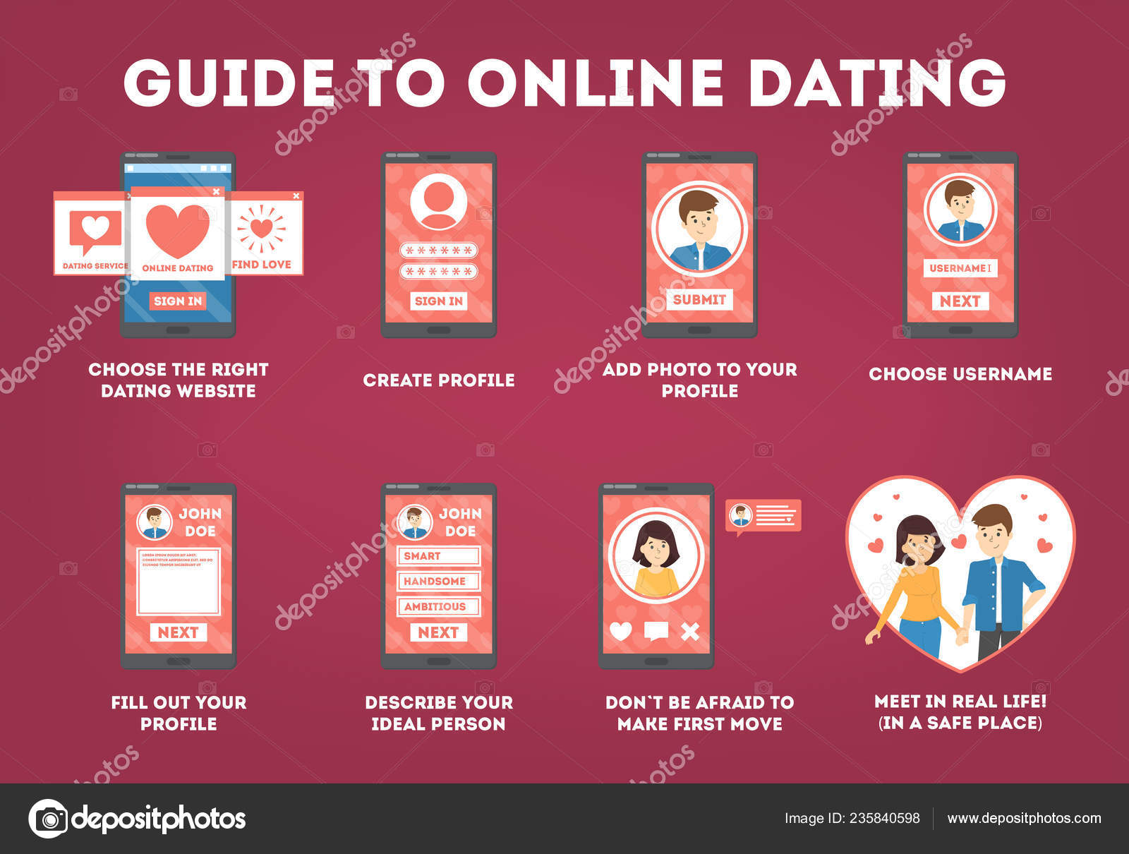 how to choose a name for online dating