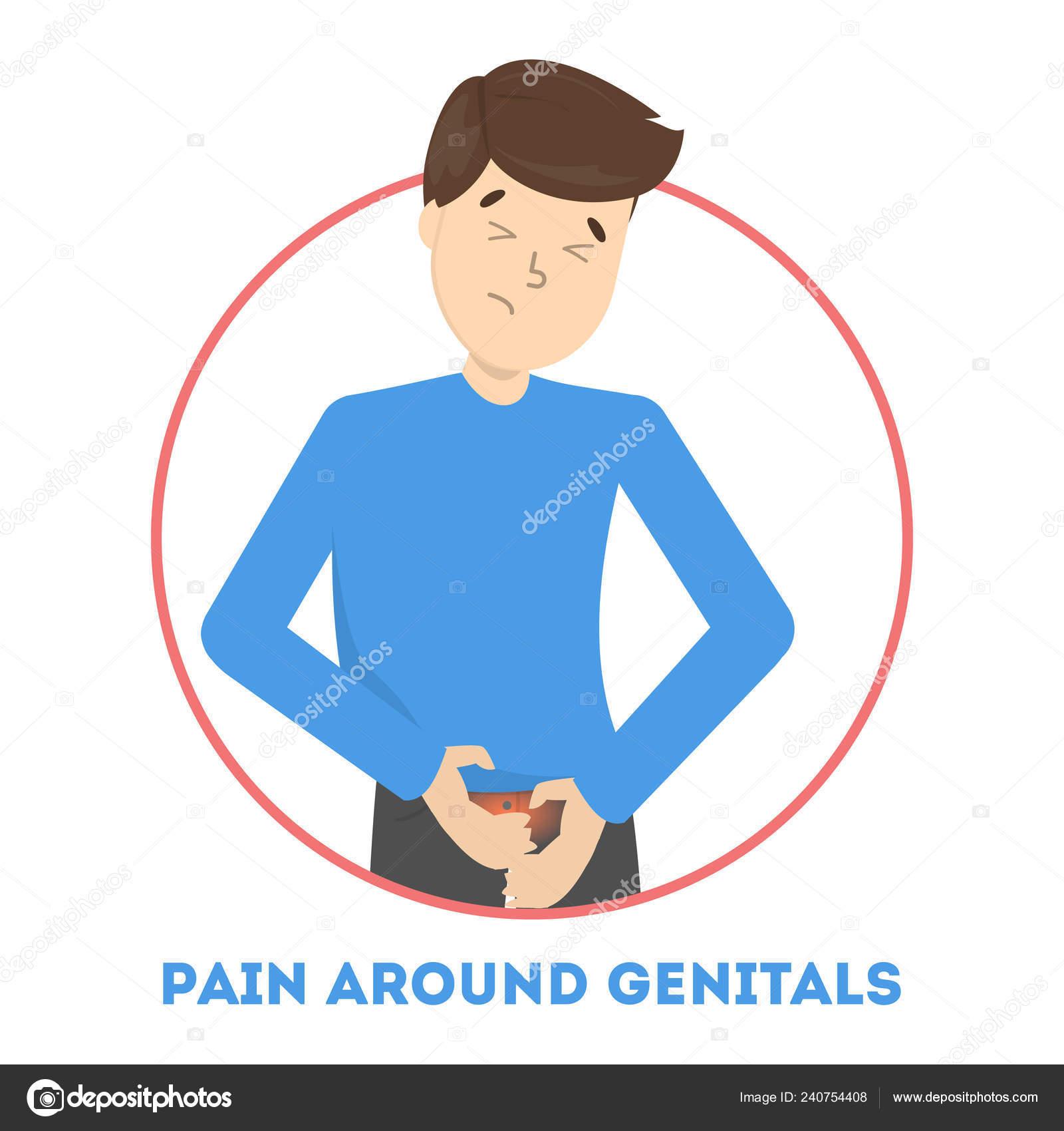 Herpes genital no homem fotos