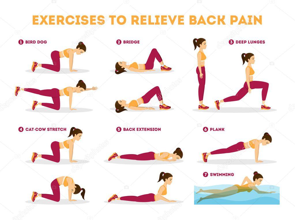 Set di esercizi per alleviare il mal di schiena..