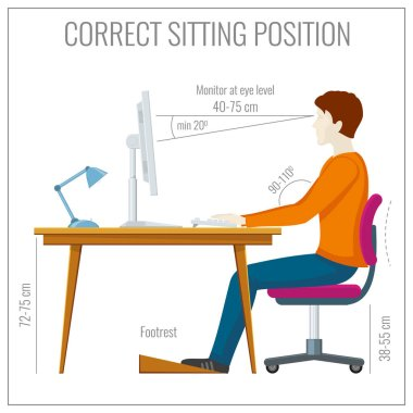 Correct spine sitting posture at computer. Vector infographics