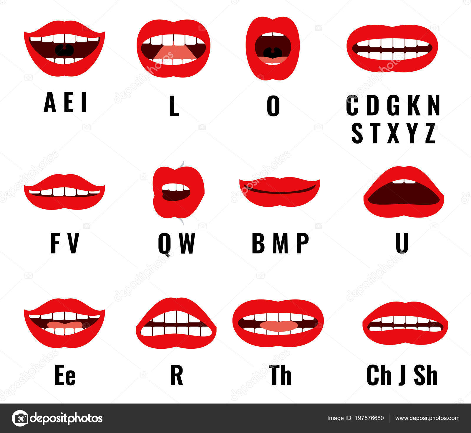 Cartoon character mouth and lips sync for sound pronunciation ...