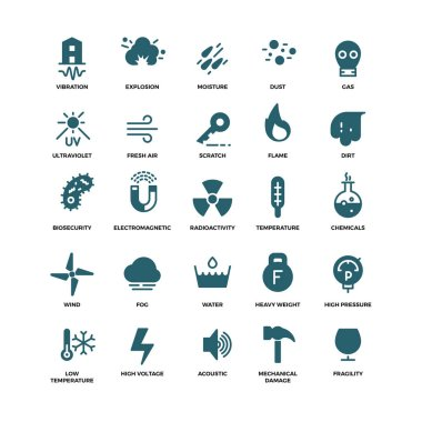 External influence protection vector icons