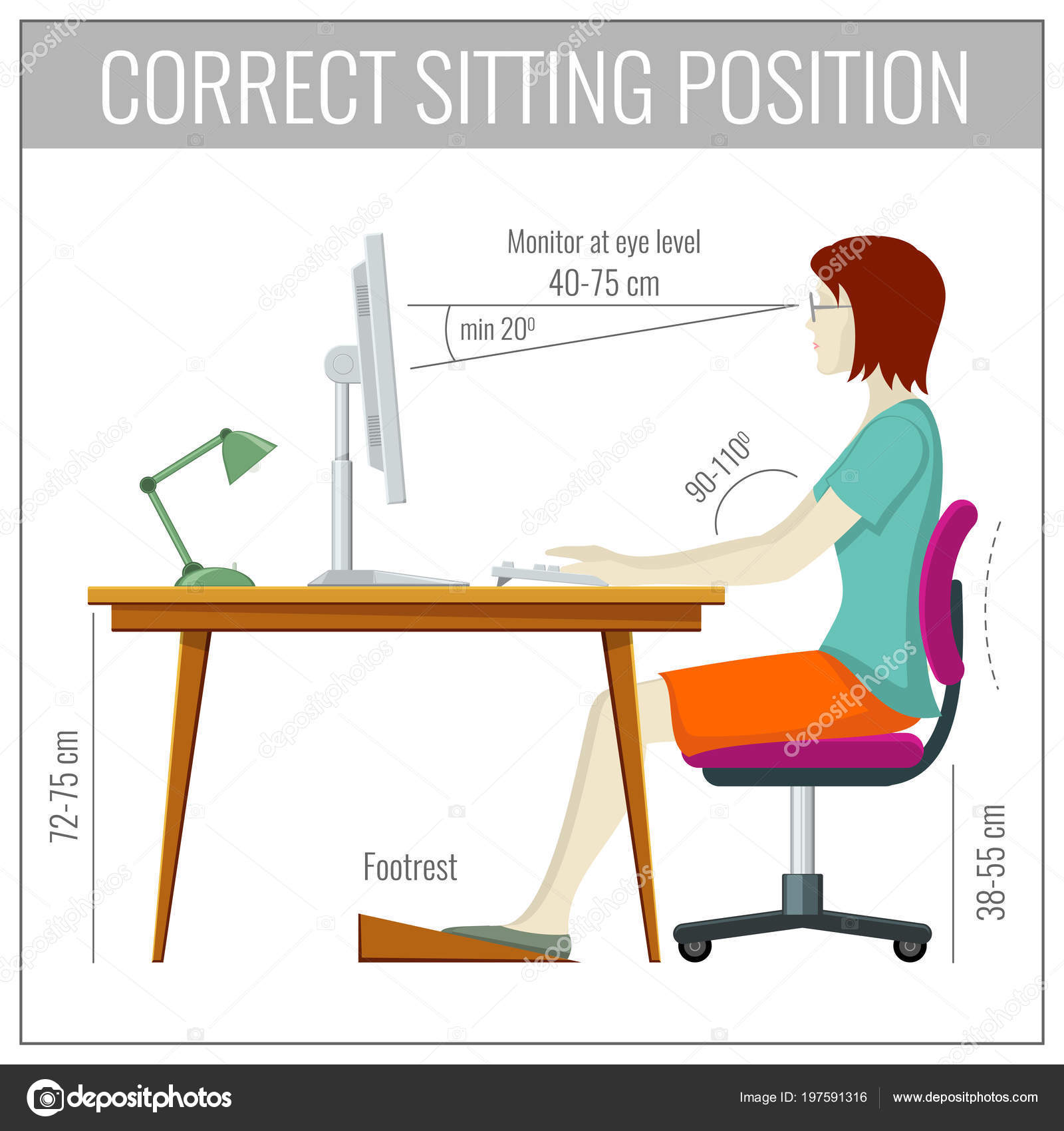 Richtige Sitzhaltung Am Computer Gesundheit Prävention Vektor