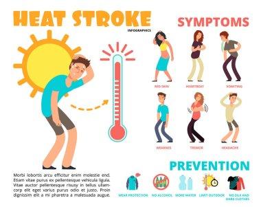 Heat stroke and summer sunstroke risk, symptom and prevention vector infographics