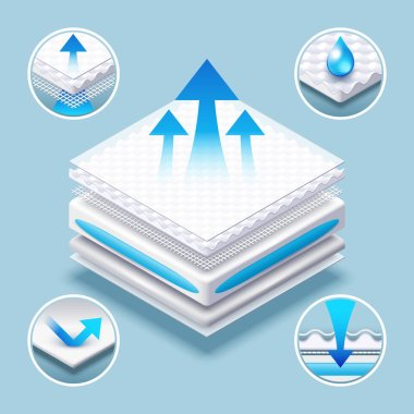Breathable mattress layered absorbing material vector illustration