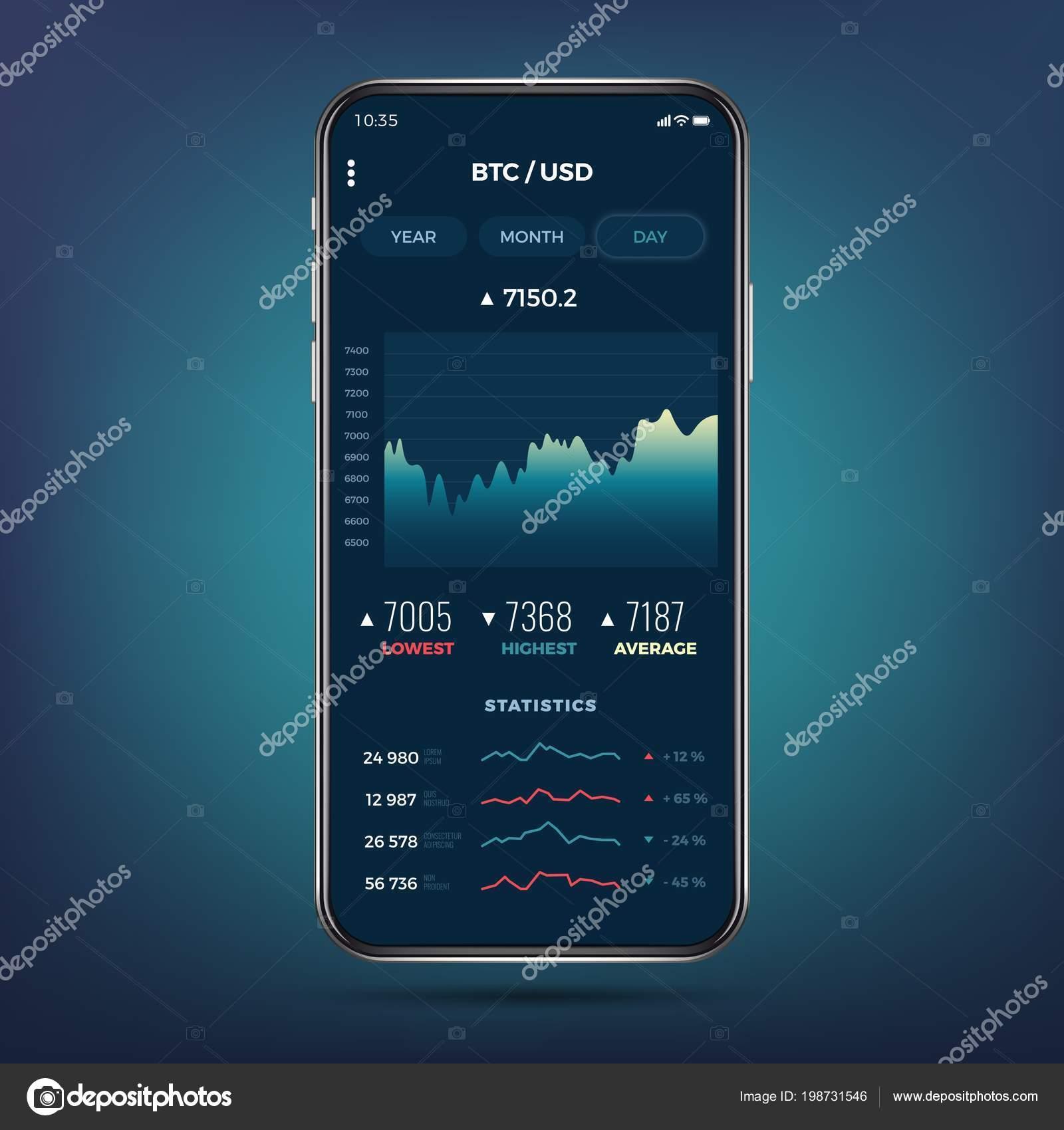 Торговля валютой с телефона самый большой биткоин
