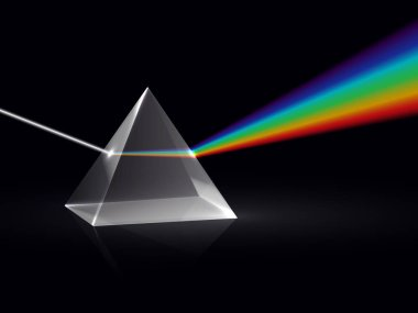 Light rays in prism. Ray rainbow spectrum dispersion optical effect in glass prism. Educational physics vector background