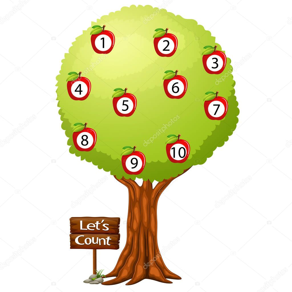 Numbers on apple tree