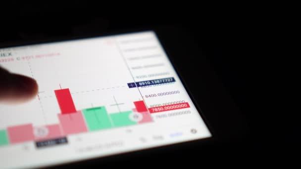 Muž analýze akciového trhu pomocí mobilního telefonu. Forex, akcie, obchodování na burze