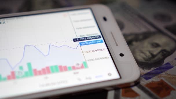Stock exchange, a beruházások és a Forex.