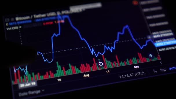 Indikátor, burzy, online investice, obchodování na devizovém trhu.