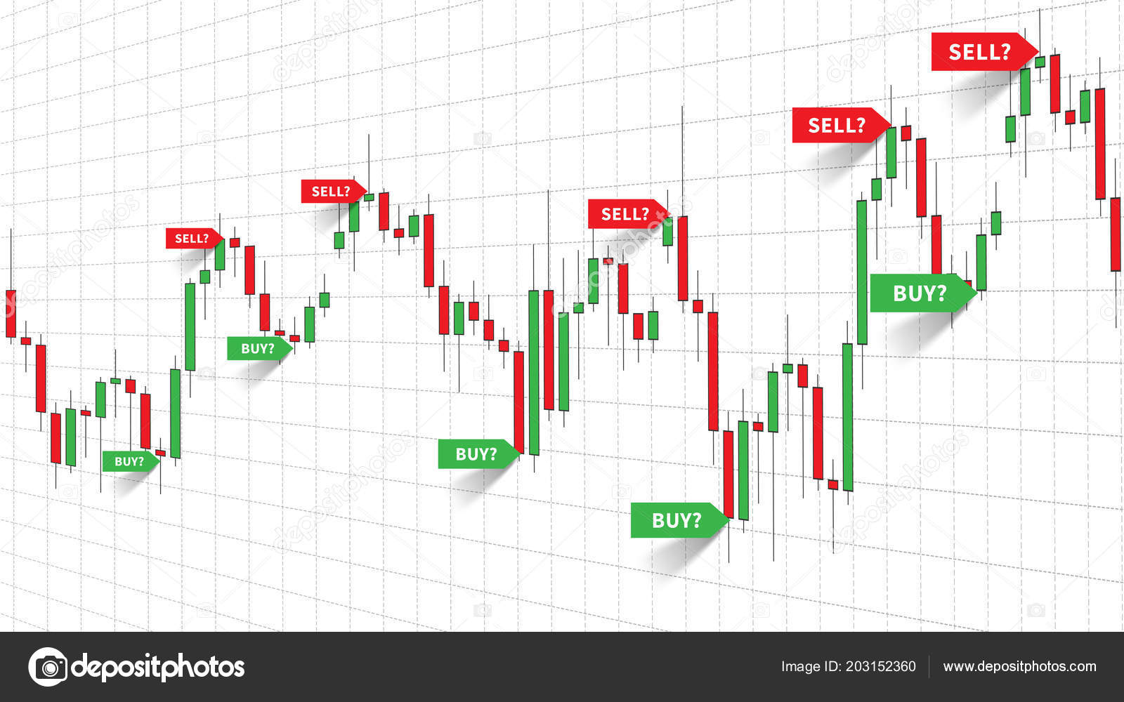 Forex buy and sell signals santee investments inc