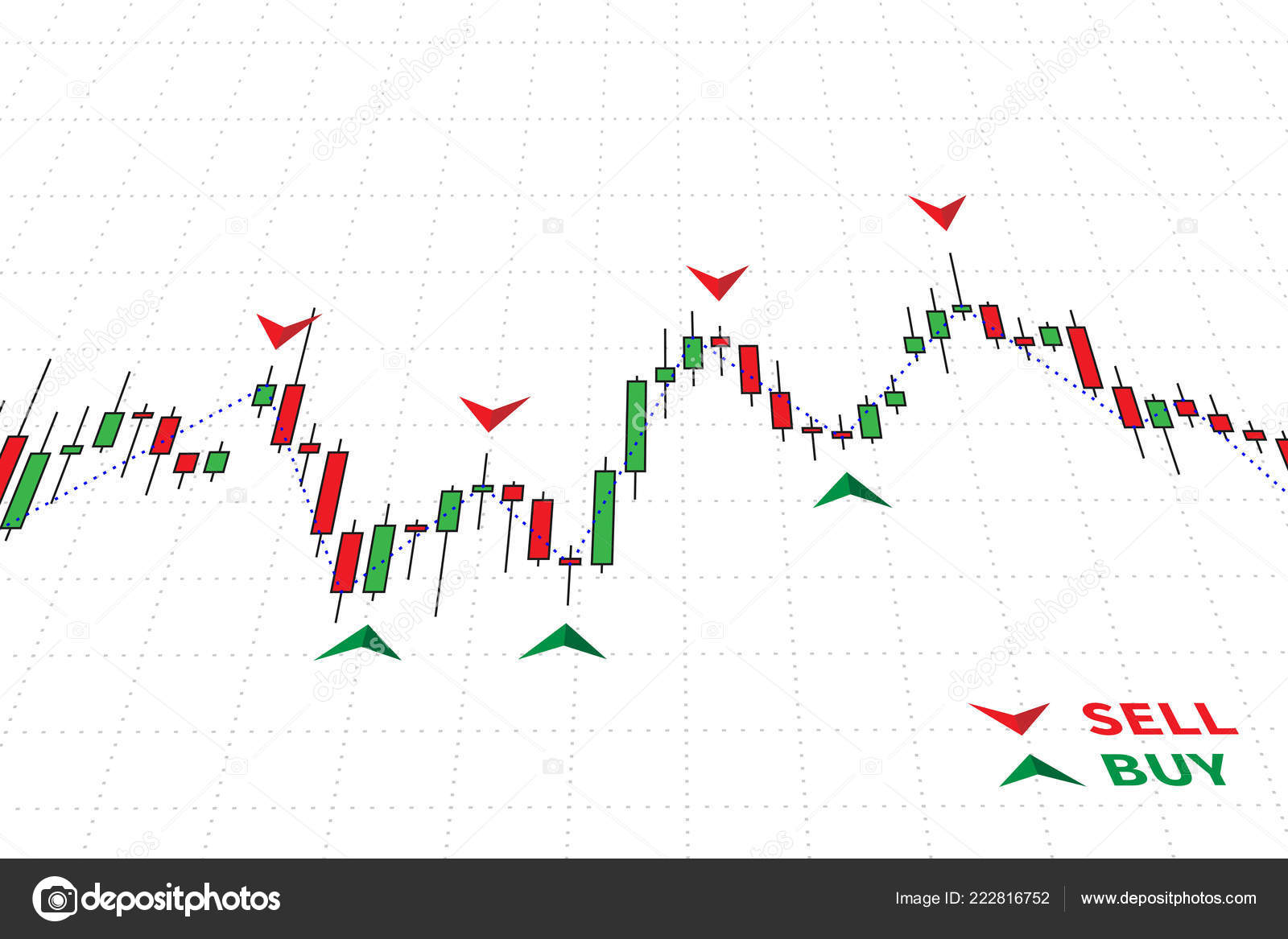 Forex Trading Indicators Vector Illustration Online Trading