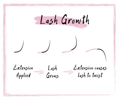 Eyelash Extension Consultation Forms, Client Intake Forms, Lash Mapping, Consent Release, Aftercare card, Lash Guide