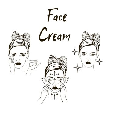 Step by step facial skin care with pictures and examples shown on the girl icon
