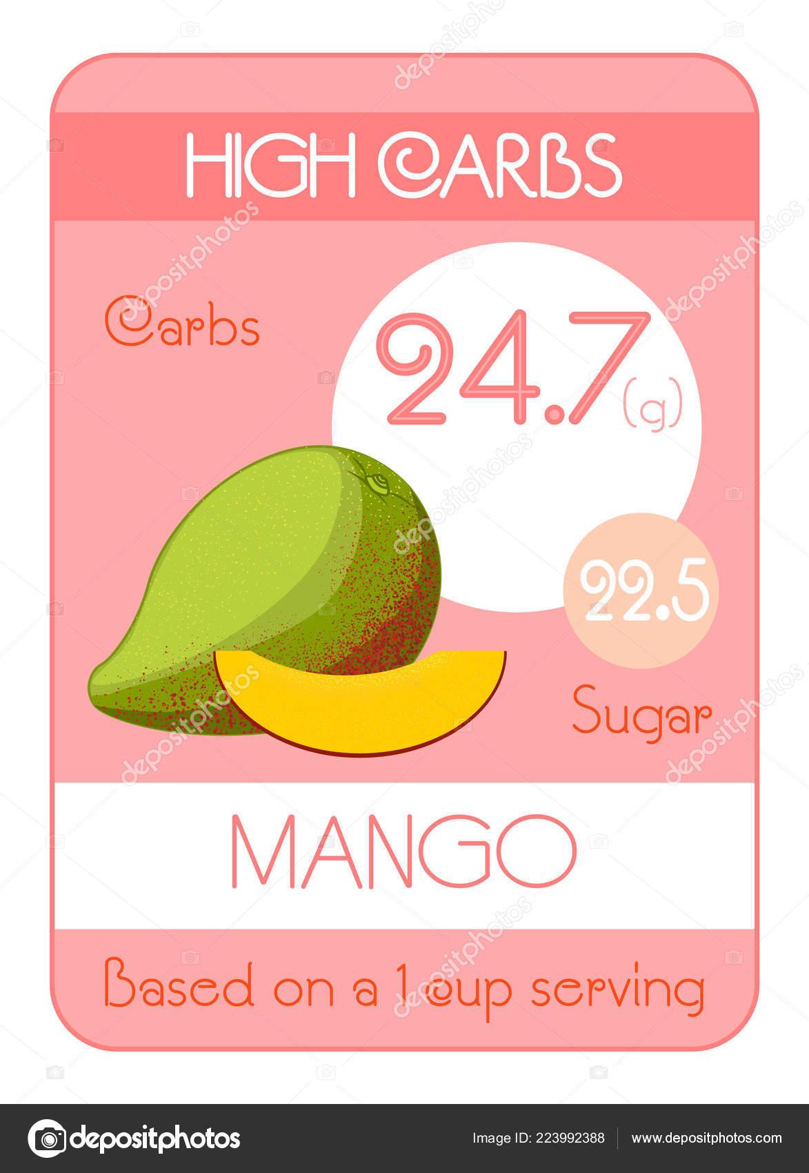 A Fruta Carambola Serve Para Que map carbohydrates sugar fruits high level mango information