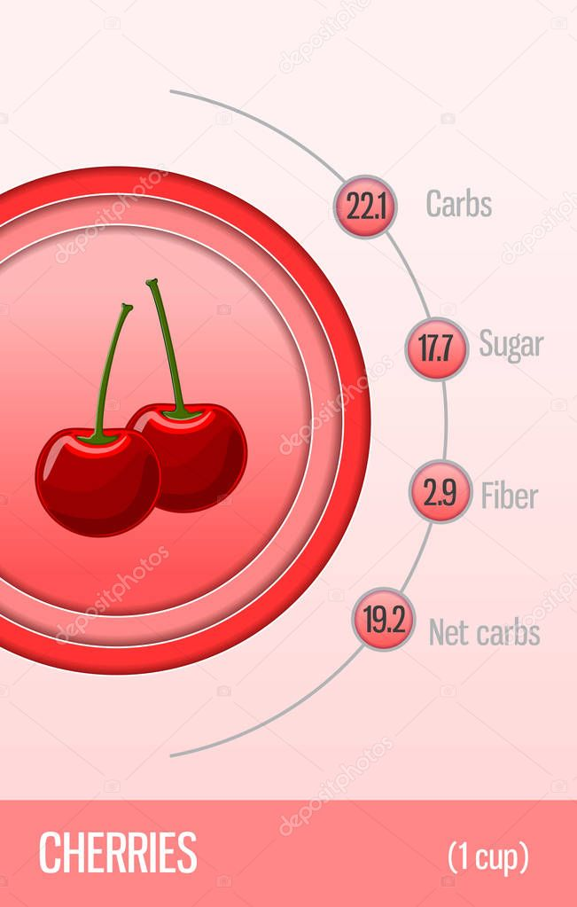 Card carbohydrates, sugar and fiber in fruits. Cherry. Information for dietitians and diabetics. Healthy lifestyle. Vector