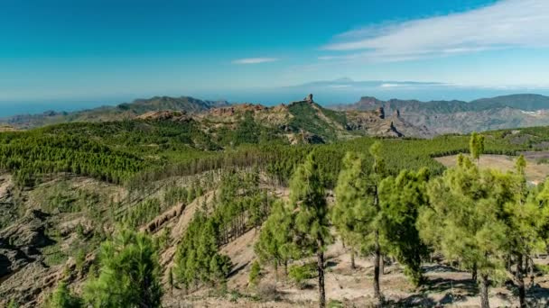 Gran Canaria is the largest of the Canary Islands owned by Spain off the coast of Africa. The island is a popular European tourist destination and is famous for its weather and multiple climates across the island.