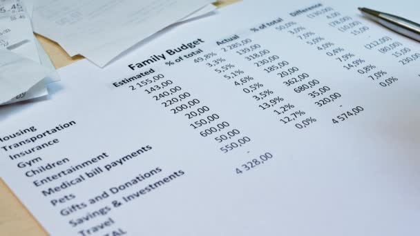Personal Monthly Income and Expenses