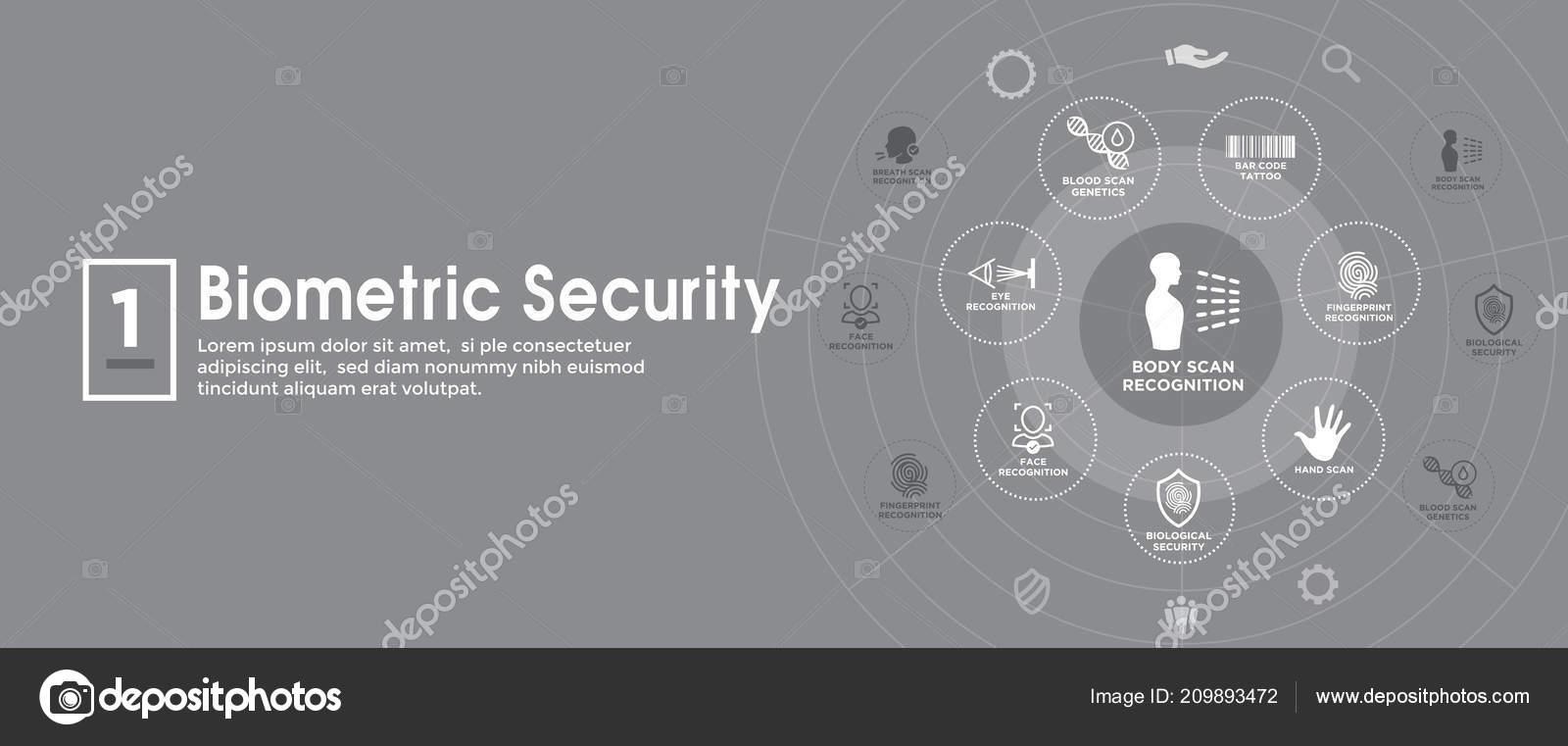 Web Exploración Biométrica Banner Adn Huellas Dactilares Análisis
