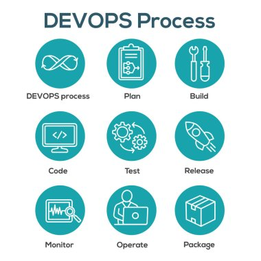 DevOps Icon Set with Plan, Build, Code, Test, Release, Monitor,