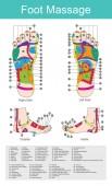 Mentre vari tipi di riflessologia correlate massaggio focus stili sui piedi, massaggio delle suole dei piedi è spesso eseguita per puro relax o ricreazione. Si ritiene ci sono alcuni punti specifici sui nostri piedi che corrispondono a differe