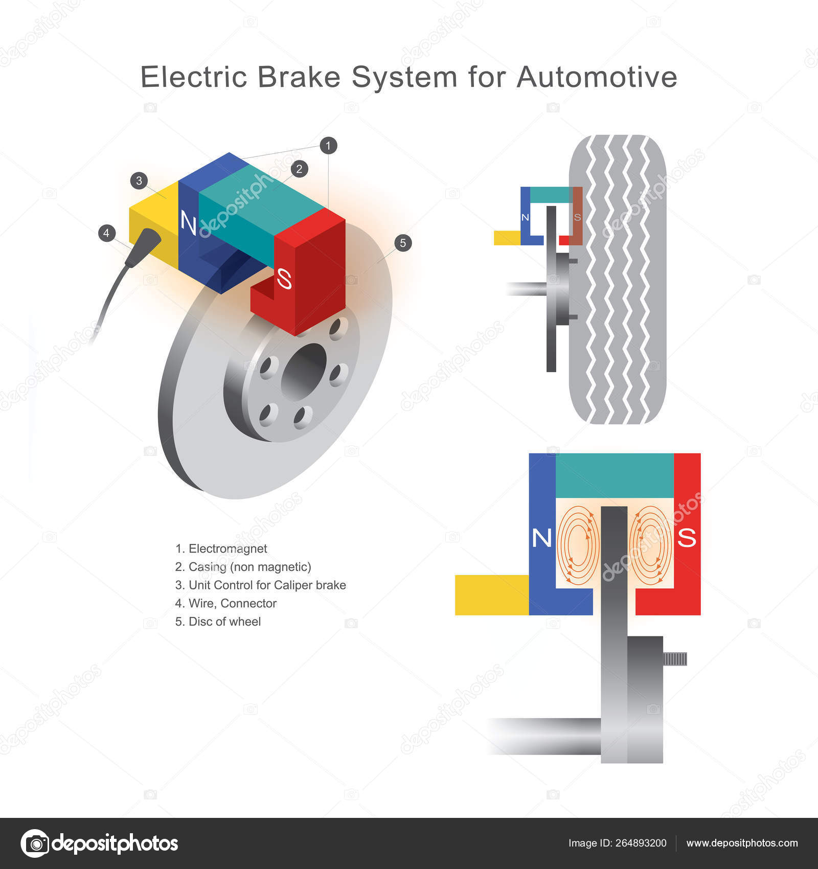Electric Brake System for Automotive  — Stock Vector © pattarawit