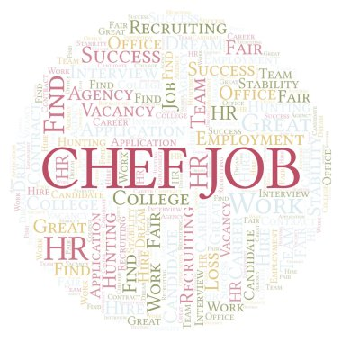 Chef Job word cloud. Wordcloud made with text only.