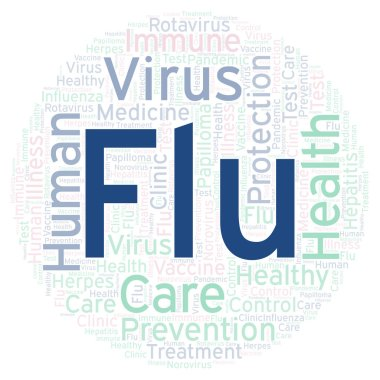 Flu word cloud, made with text only