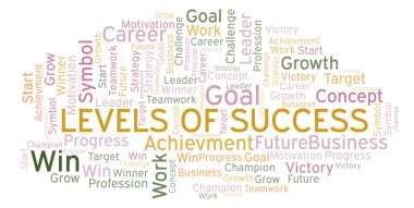 Levels Of Success word cloud. Wordcloud made with text only.