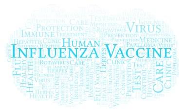 Influenza Vaccine word cloud, made with text only