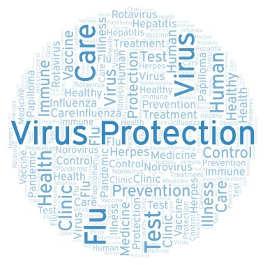 Virus Protection word cloud, made with text only