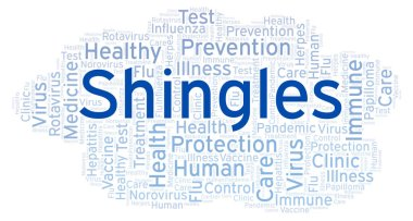 Shingles word cloud, made with text only