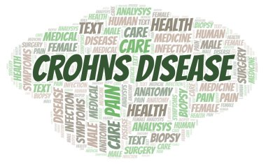 Crohns Disease word cloud. Wordcloud made with text only.