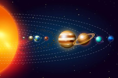Planets of the solar system or model in orbit. Milky Way. Space Astronomy Galaxy. Vector realistic illustration. Interplanetary travels in the world. Mars Sun Earth. dark background for your design.