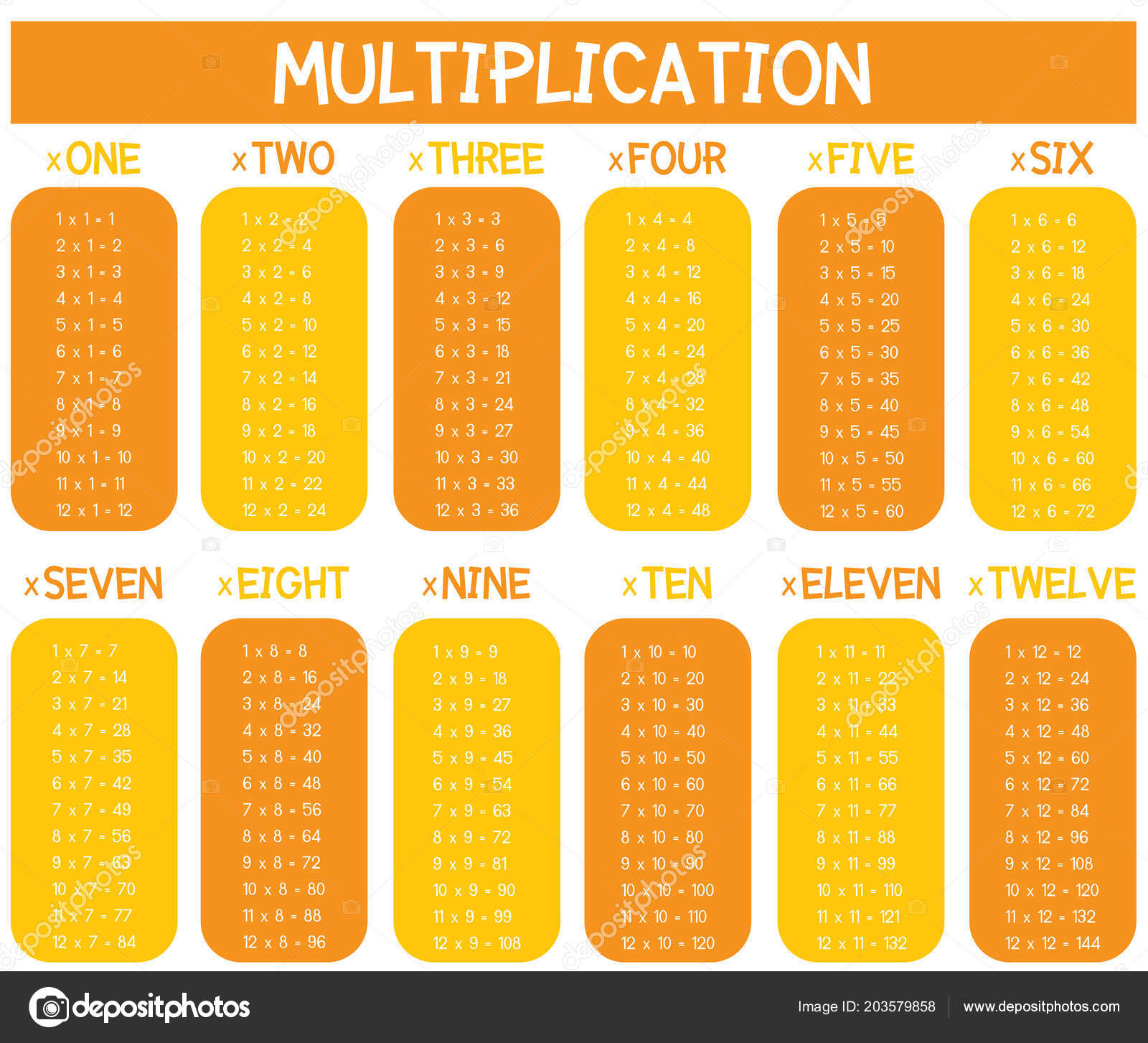 Orange Math Multiplication Tables Illustration Stock Vector