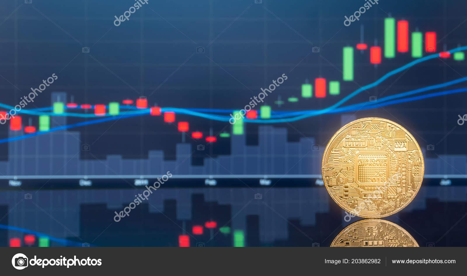 digital price exchange