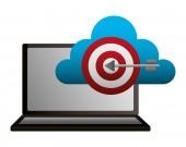 laptop cloud computing target business