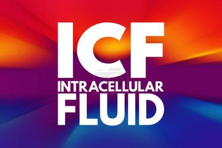 ICF - intrazelluläre Flüssigkeit Akronym, medizinisches Konzept Hintergrund