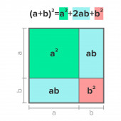 Graphical visualization of an algebraic binomial theorem