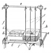 This illustration represents Sewing Press which is used in bookbinding vintage line drawing or engraving illustration