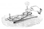 Heat generation by friction vintage engraved illustration Industrial encyclopedia E-O Lami - 1875