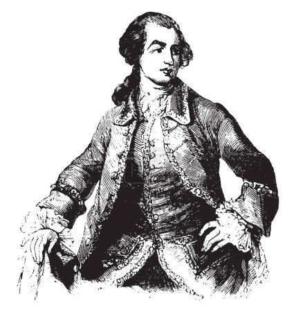 Charles Marquis of Rockingham he